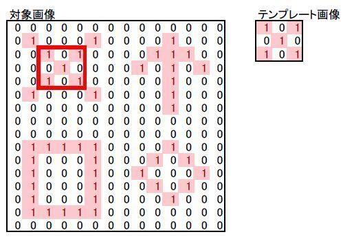 テンプレートマッチング3.jpg