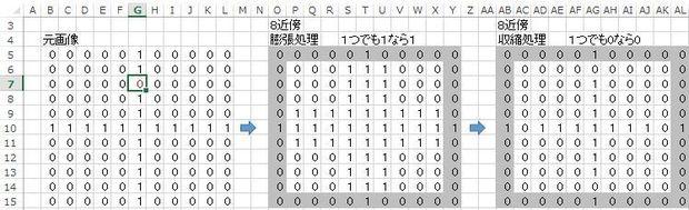膨張収縮処理_8近傍.jpg